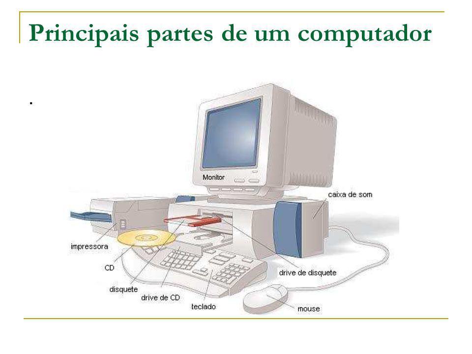 Principais partes de um computador
