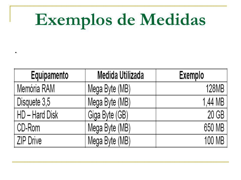 Exemplos de Medidas .