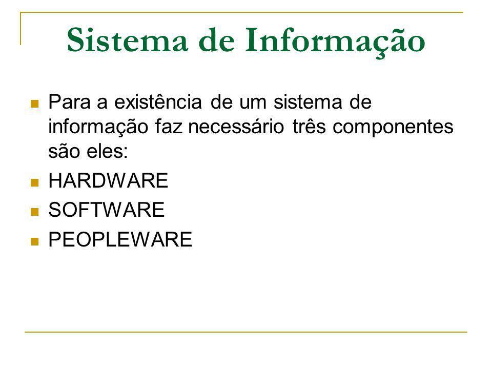 Sistema de Informação Para a existência de um sistema de informação faz necessário três componentes são eles: