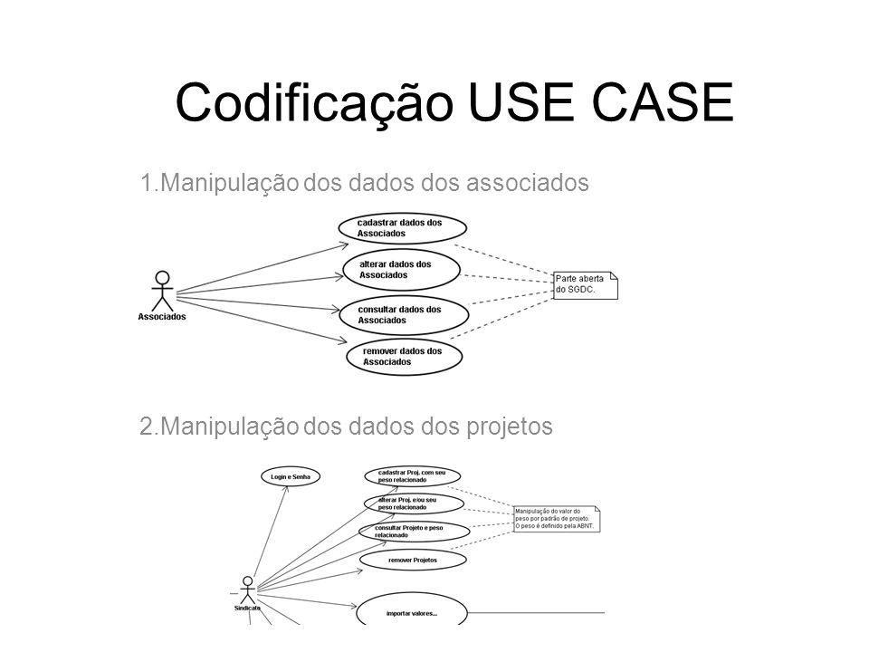 Codificação USE CASE 1.Manipulação dos dados dos associados
