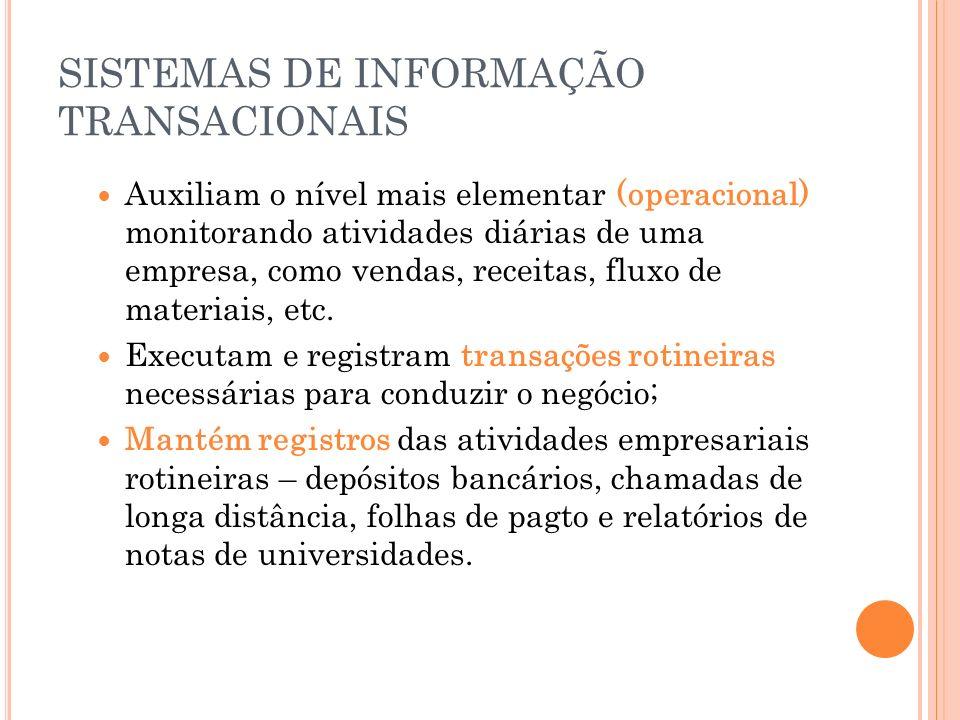 SISTEMAS DE INFORMAÇÃO TRANSACIONAIS