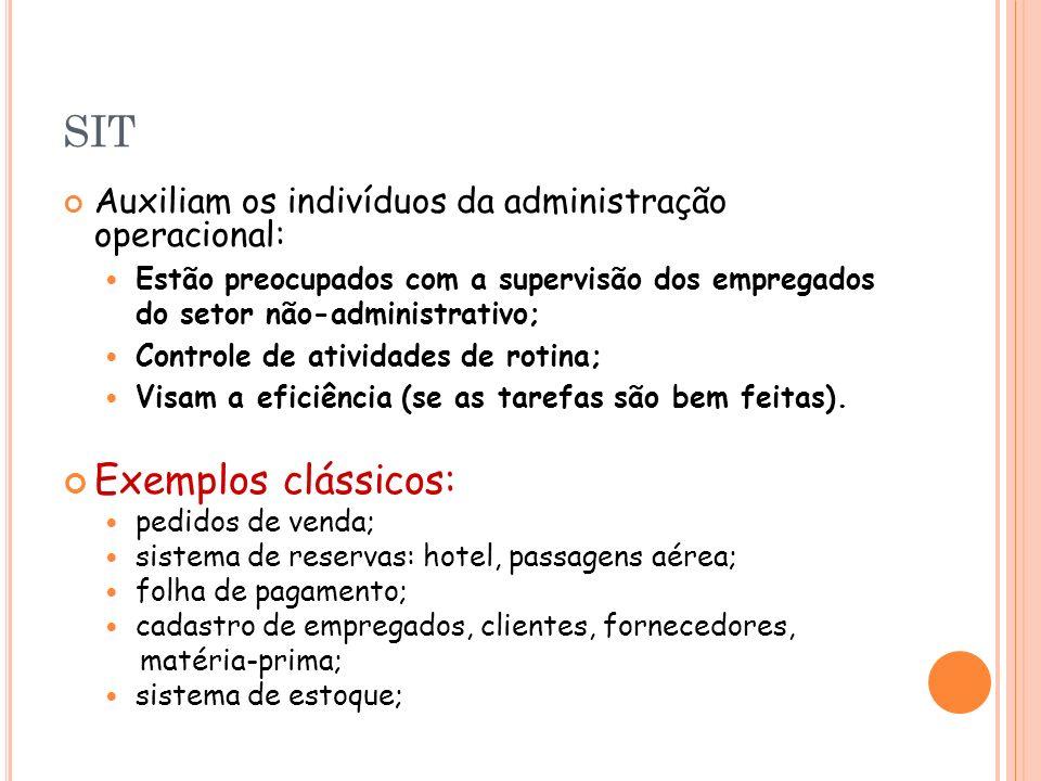 SIT Exemplos clássicos: