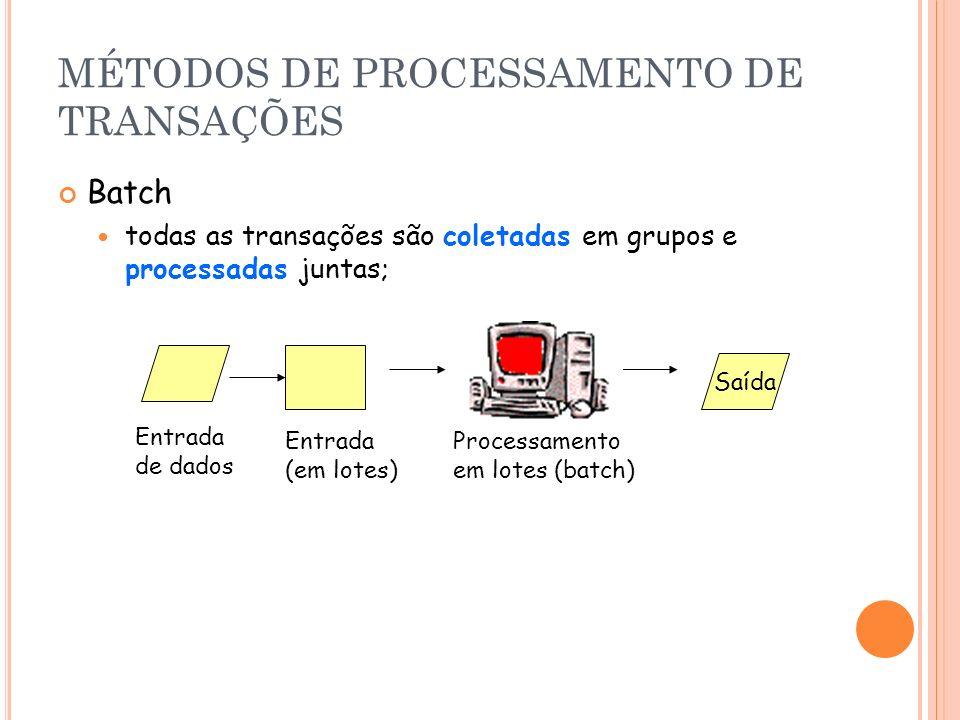 MÉTODOS DE PROCESSAMENTO DE TRANSAÇÕES