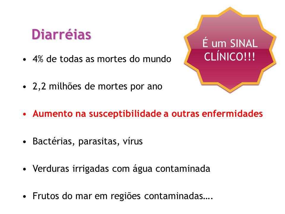 Diarréias É um SINAL CLÍNICO!!! 4% de todas as mortes do mundo