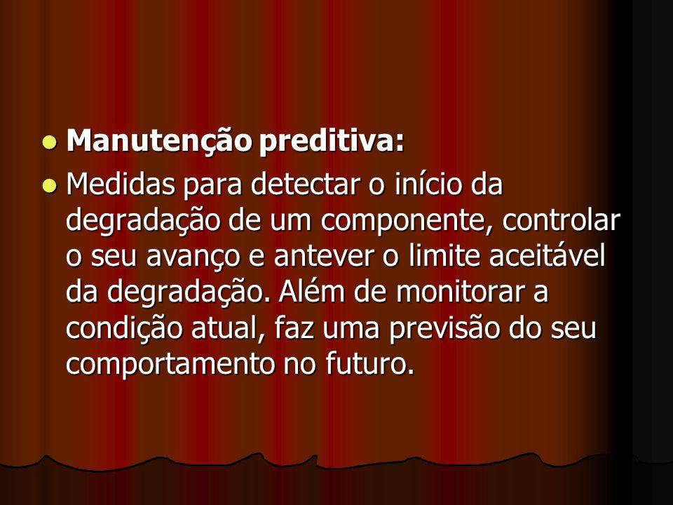 Manutenção preditiva: