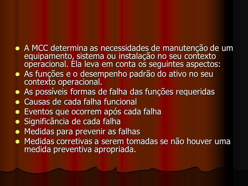 A MCC determina as necessidades de manutenção de um equipamento, sistema ou instalação no seu contexto operacional. Ela leva em conta os seguintes aspectos: