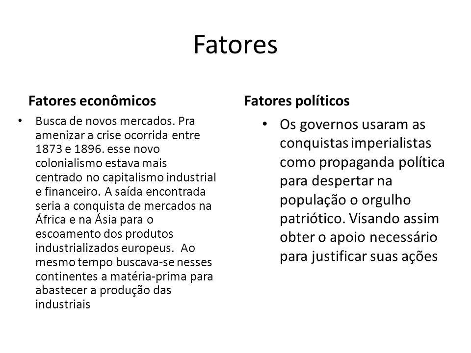 Fatores Fatores econômicos Fatores políticos