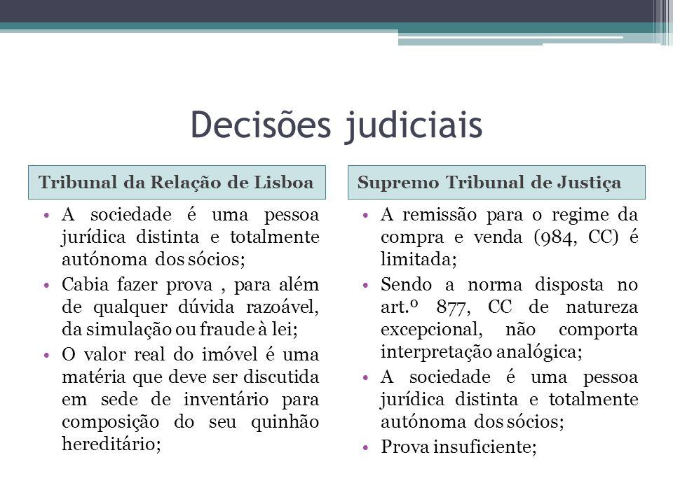 Decisões judiciais Tribunal da Relação de Lisboa. Supremo Tribunal de Justiça.