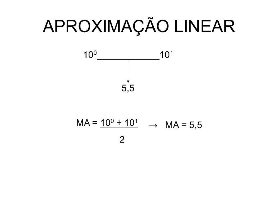 APROXIMAÇÃO LINEAR 100____________101 5,5 MA = 100 + 101 2 → MA = 5,5