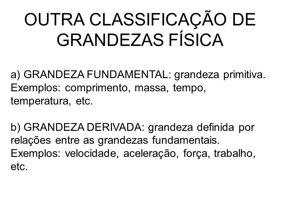 OUTRA CLASSIFICAÇÃO DE GRANDEZAS FÍSICA