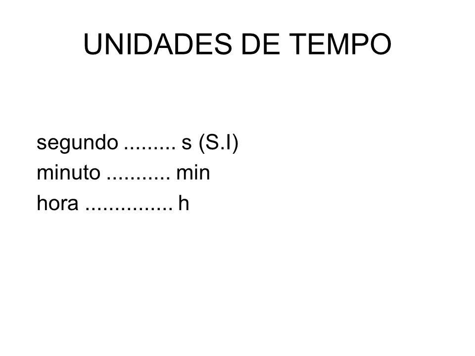 UNIDADES DE TEMPO segundo ......... s (S.I) minuto ........... min