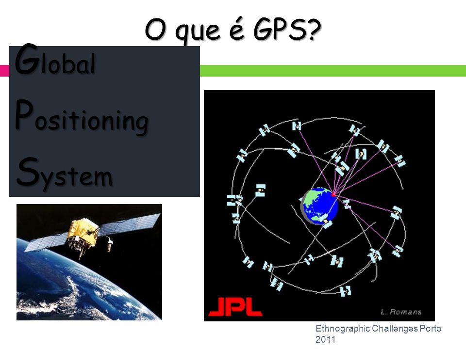 Global Positioning System O que é GPS
