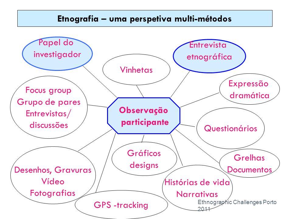 Etnografia – uma perspetiva multi-métodos