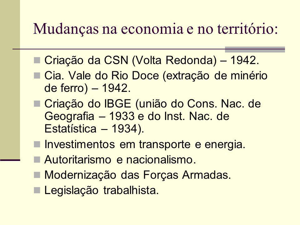 Mudanças na economia e no território: