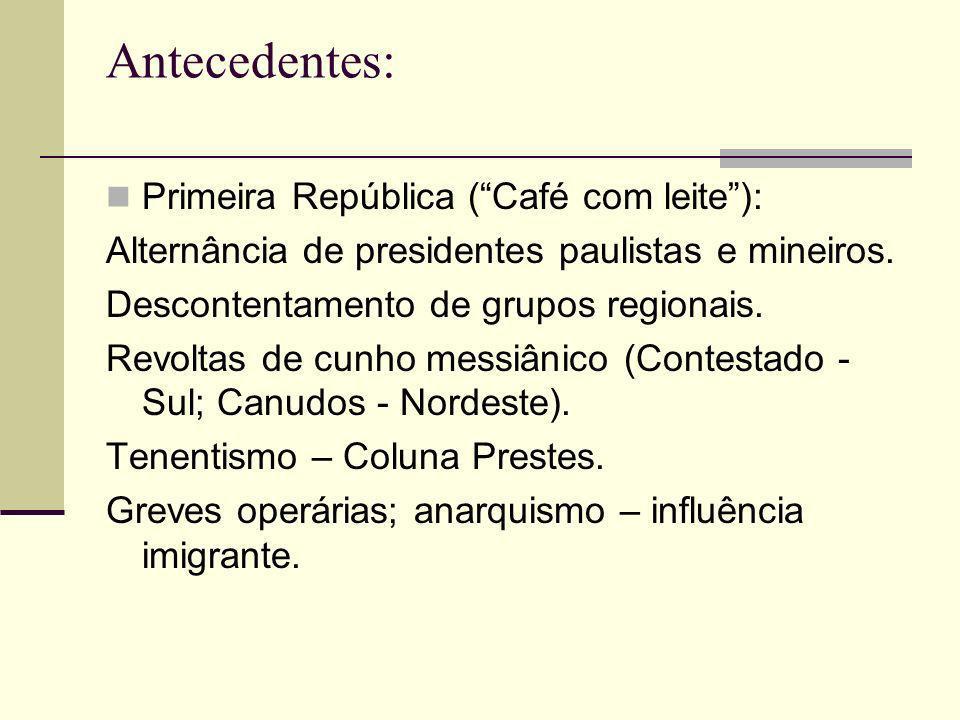 Antecedentes: Primeira República ( Café com leite ):