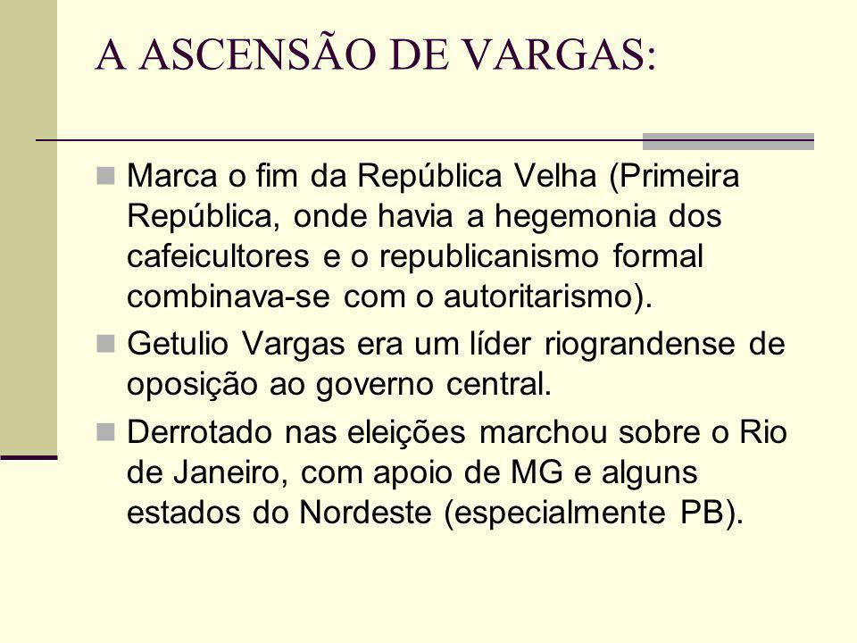 A ASCENSÃO DE VARGAS: