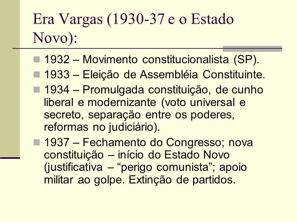 Era Vargas (1930-37 e o Estado Novo):