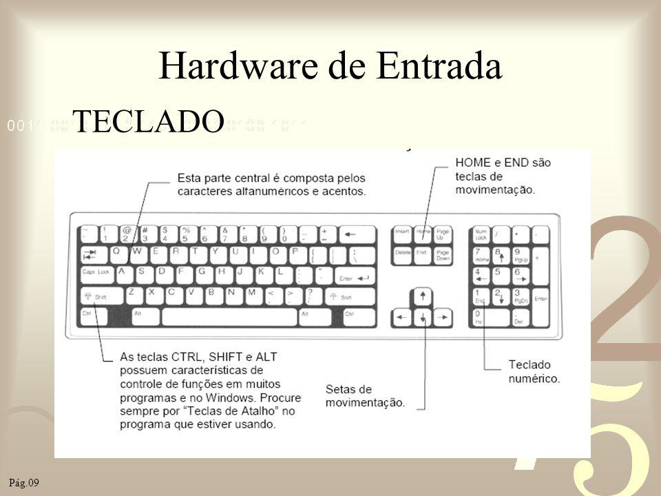Hardware de Entrada TECLADO Pág.09