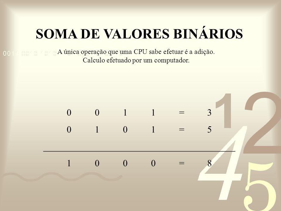 SOMA DE VALORES BINÁRIOS