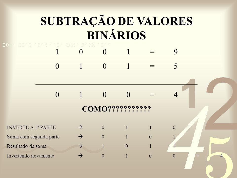SUBTRAÇÃO DE VALORES BINÁRIOS
