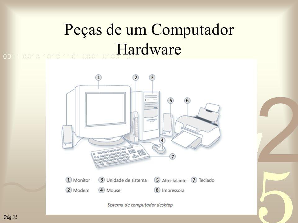 Peças de um Computador Hardware