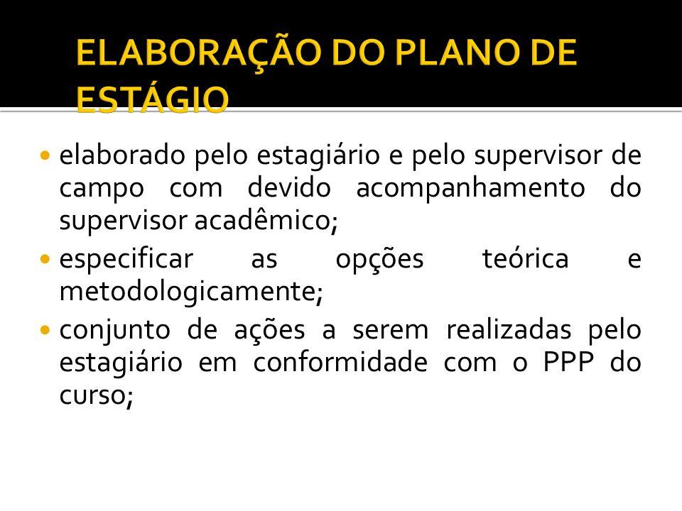 ELABORAÇÃO DO PLANO DE ESTÁGIO