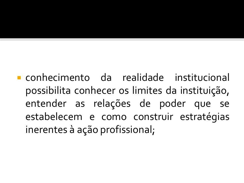 conhecimento da realidade institucional possibilita conhecer os limites da instituição, entender as relações de poder que se estabelecem e como construir estratégias inerentes à ação profissional;