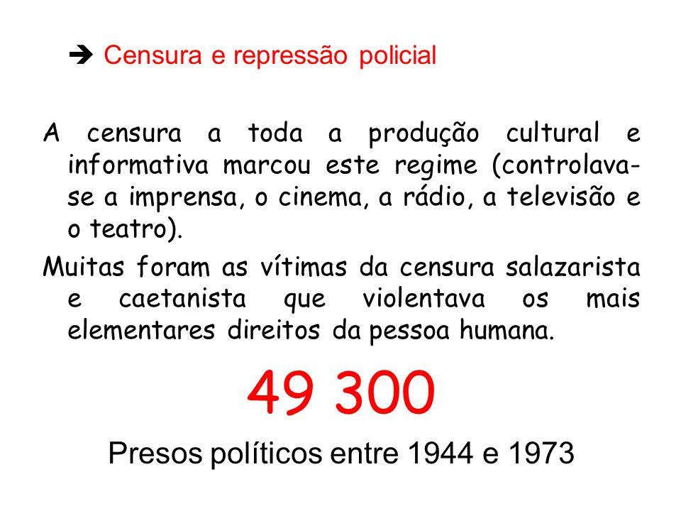 Presos políticos entre 1944 e 1973