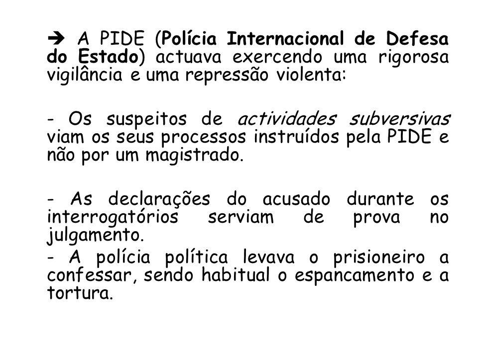  A PIDE (Polícia Internacional de Defesa do Estado) actuava exercendo uma rigorosa vigilância e uma repressão violenta: