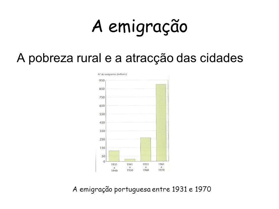 A emigração portuguesa entre 1931 e 1970