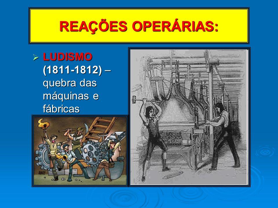 REAÇÕES OPERÁRIAS: LUDISMO (1811-1812) – quebra das máquinas e fábricas