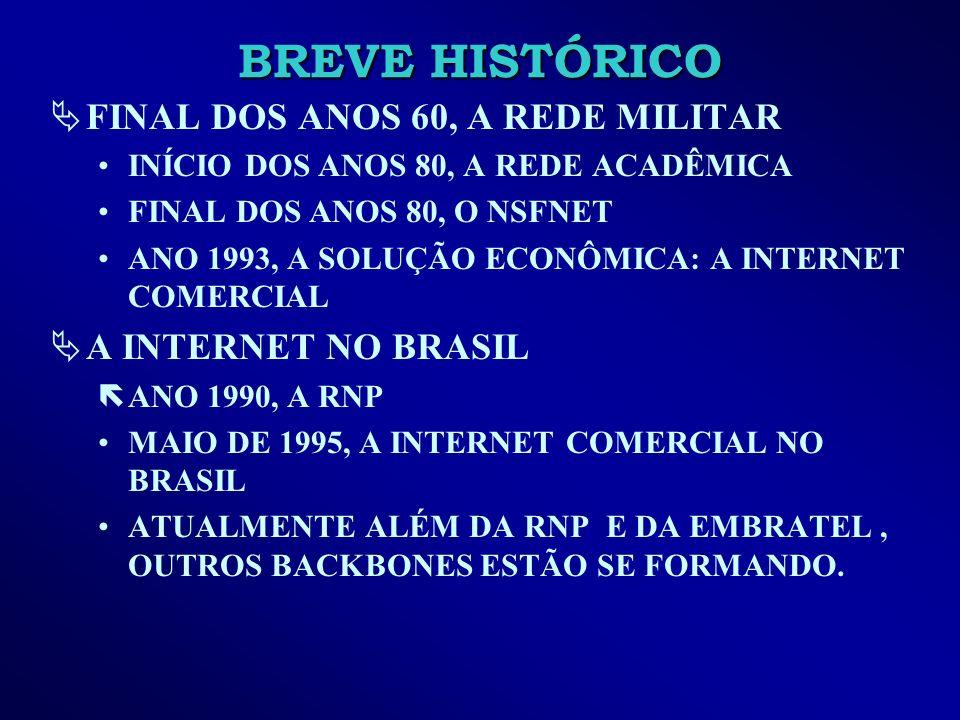 BREVE HISTÓRICO FINAL DOS ANOS 60, A REDE MILITAR A INTERNET NO BRASIL