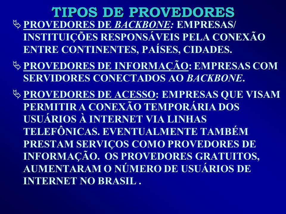 TIPOS DE PROVEDORES PROVEDORES DE BACKBONE: EMPRESAS/ INSTITUIÇÕES RESPONSÁVEIS PELA CONEXÃO ENTRE CONTINENTES, PAÍSES, CIDADES.