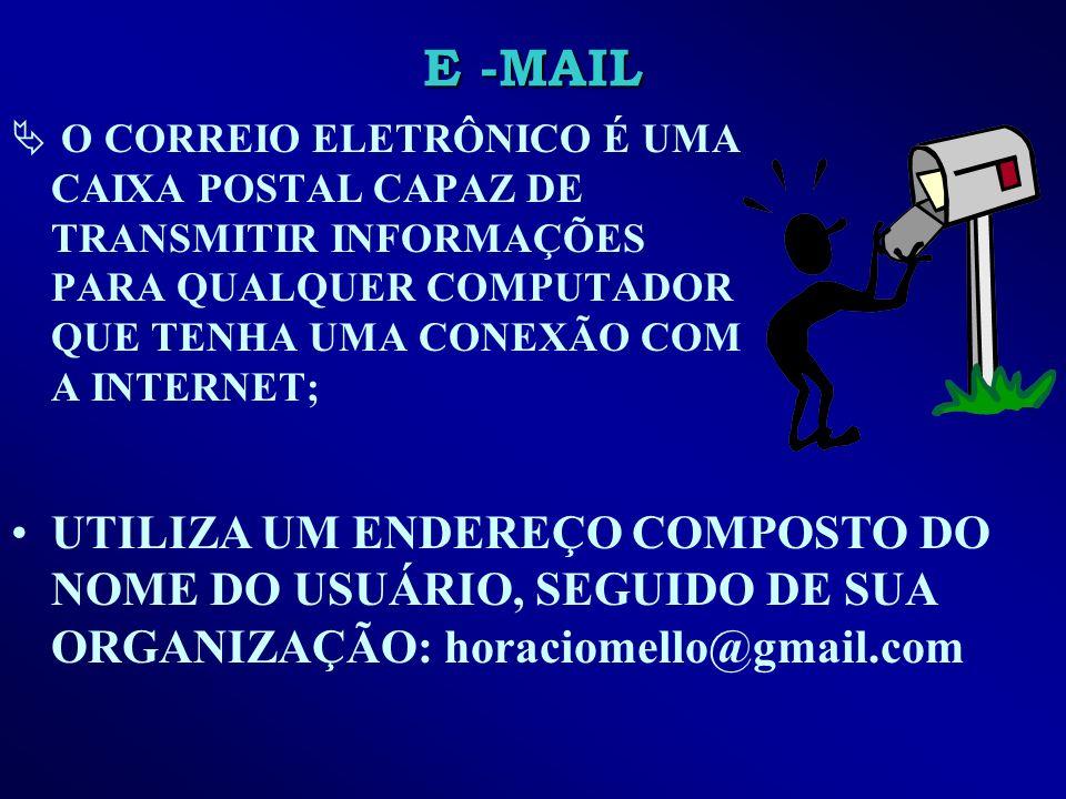 E -MAIL O CORREIO ELETRÔNICO É UMA CAIXA POSTAL CAPAZ DE TRANSMITIR INFORMAÇÕES PARA QUALQUER COMPUTADOR QUE TENHA UMA CONEXÃO COM A INTERNET;