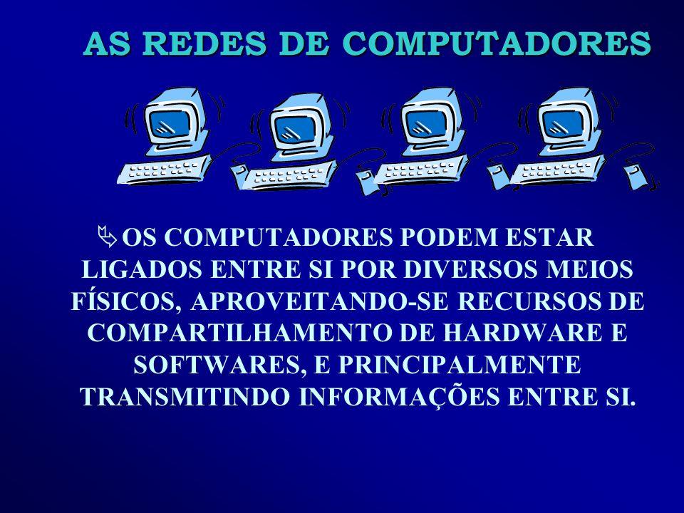 AS REDES DE COMPUTADORES