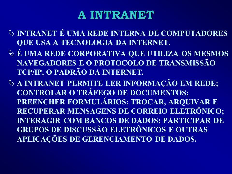 A INTRANET INTRANET É UMA REDE INTERNA DE COMPUTADORES QUE USA A TECNOLOGIA DA INTERNET.