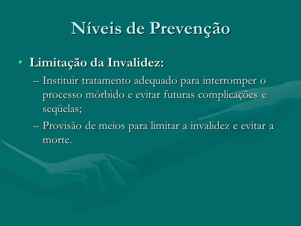 Níveis de Prevenção Limitação da Invalidez: