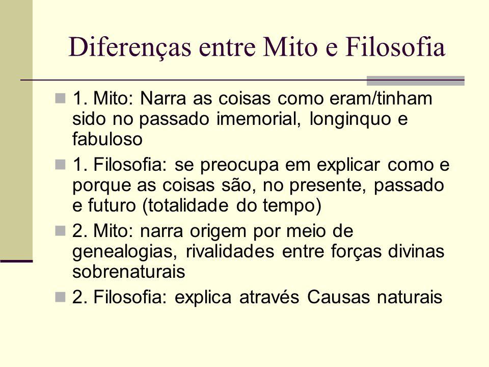 Diferenças entre Mito e Filosofia