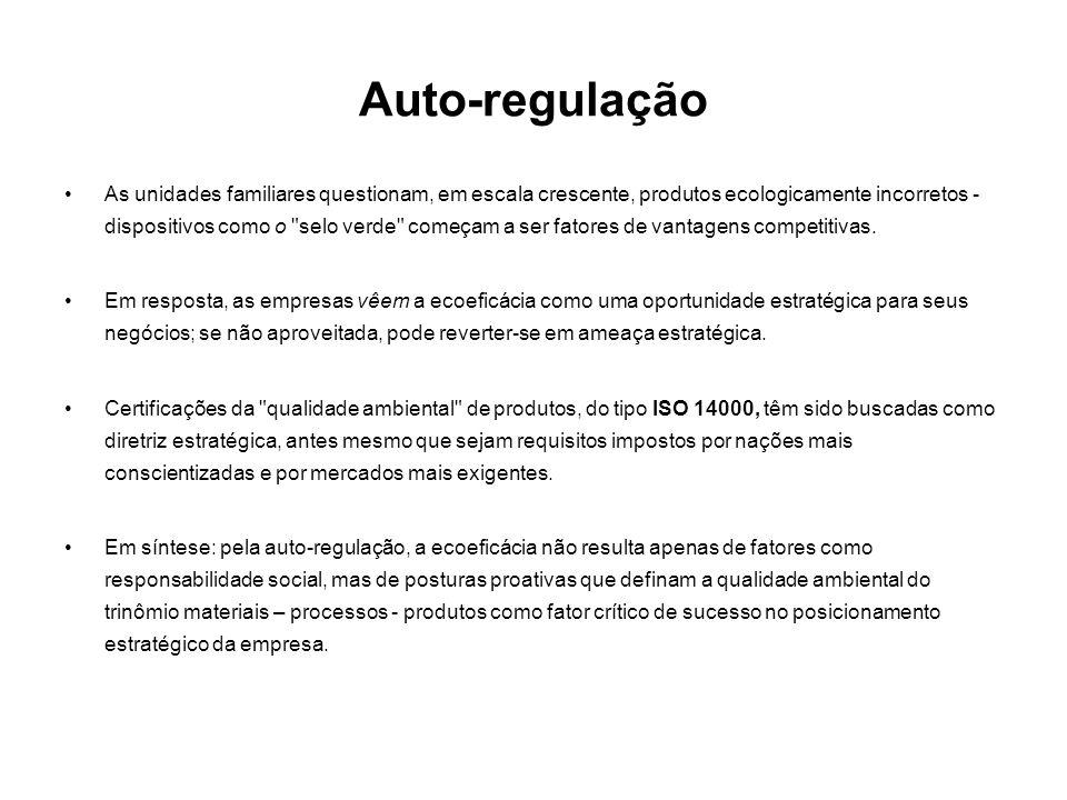 Auto-regulação
