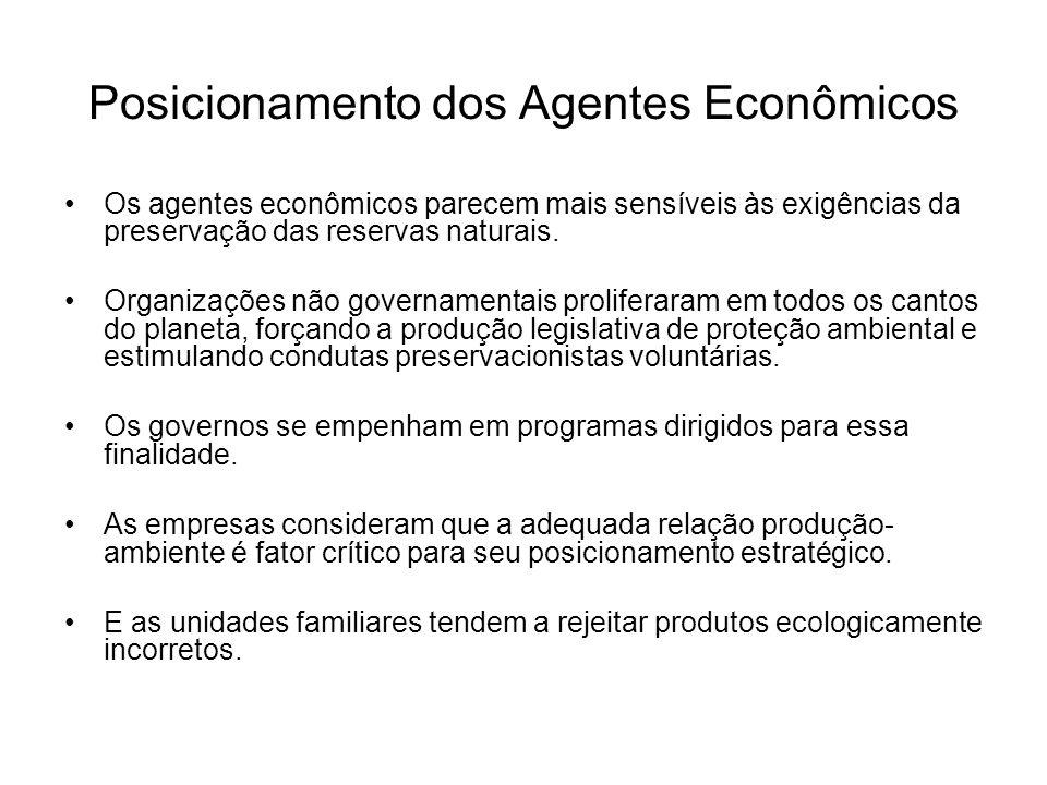 Posicionamento dos Agentes Econômicos