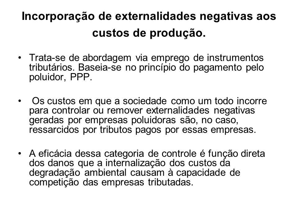 Incorporação de externalidades negativas aos custos de produção.