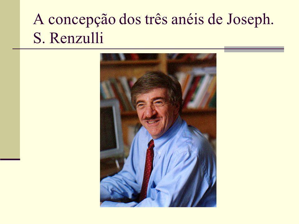A concepção dos três anéis de Joseph. S. Renzulli