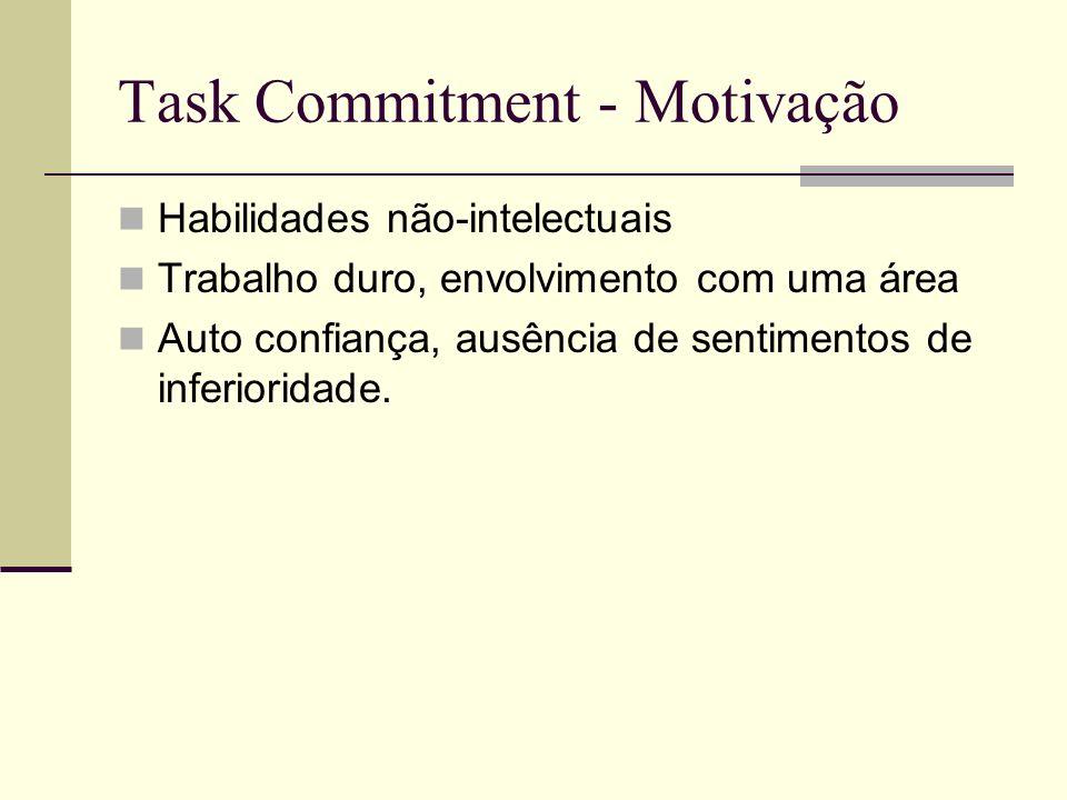 Task Commitment - Motivação