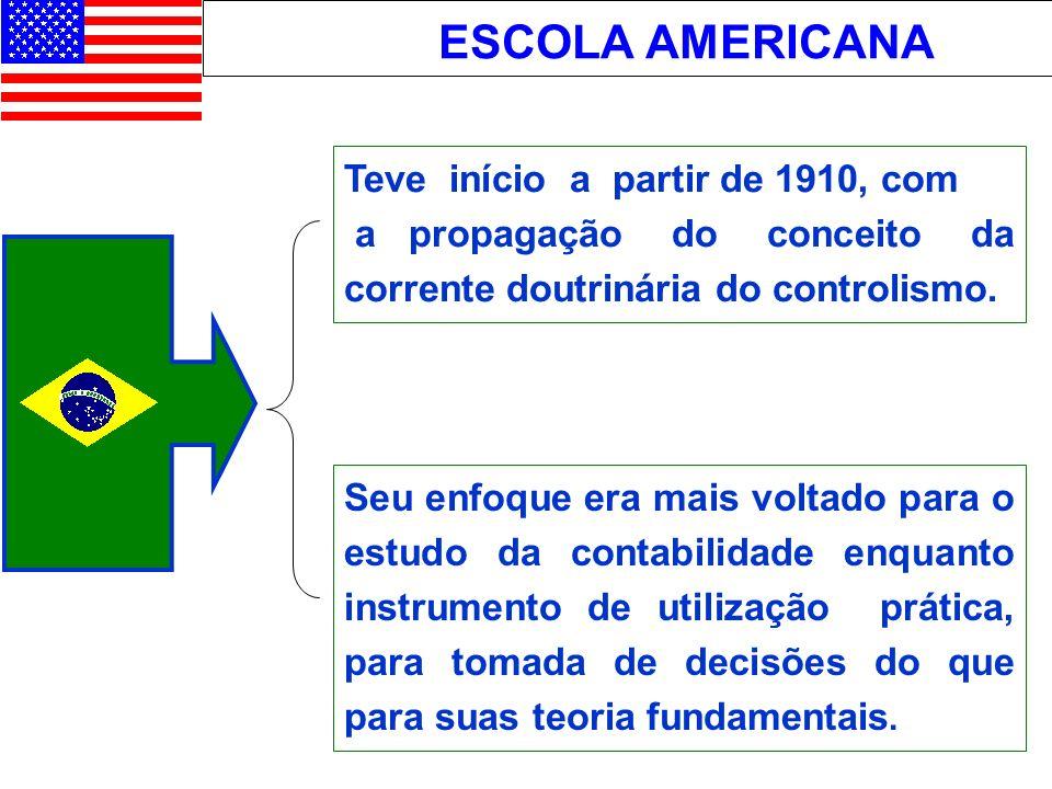 ESCOLA AMERICANA Teve início a partir de 1910, com