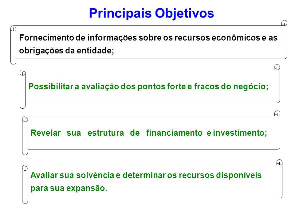 Principais Objetivos Fornecimento de informações sobre os recursos econômicos e as obrigações da entidade;