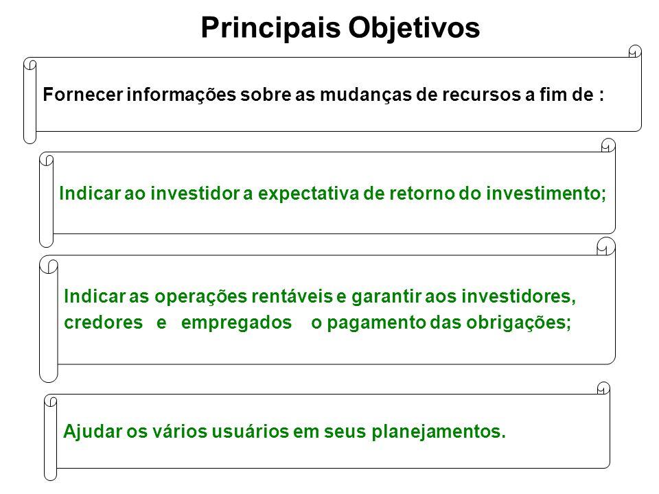 Principais Objetivos Fornecer informações sobre as mudanças de recursos a fim de : Indicar ao investidor a expectativa de retorno do investimento;