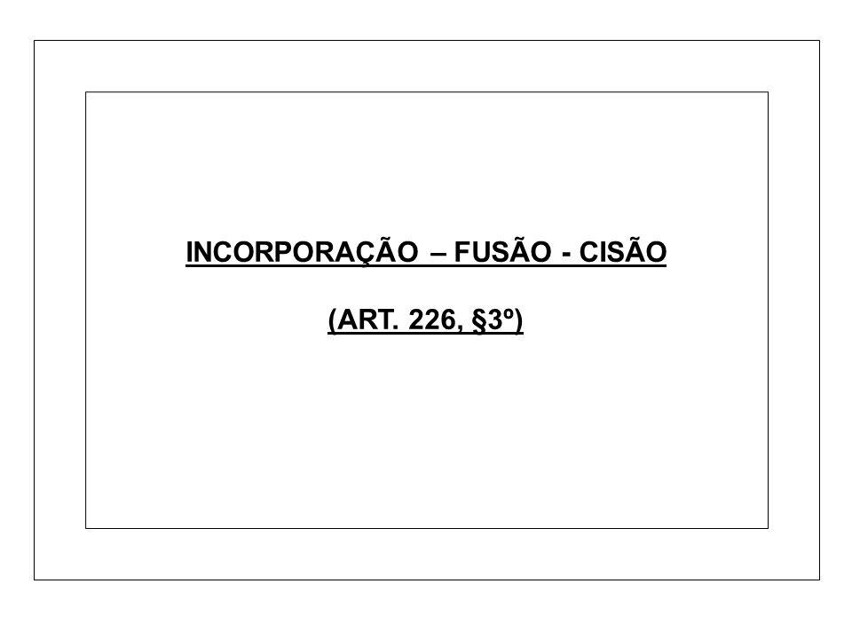 INCORPORAÇÃO – FUSÃO - CISÃO