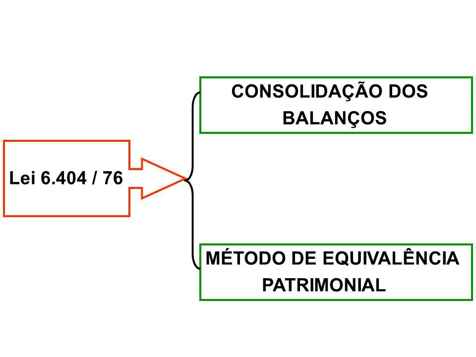 CONSOLIDAÇÃO DOS BALANÇOS Lei 6.404 / 76 MÉTODO DE EQUIVALÊNCIA PATRIMONIAL