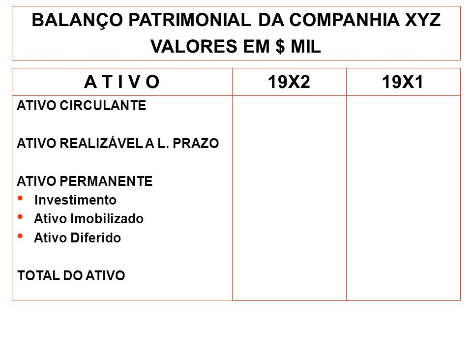 BALANÇO PATRIMONIAL DA COMPANHIA XYZ