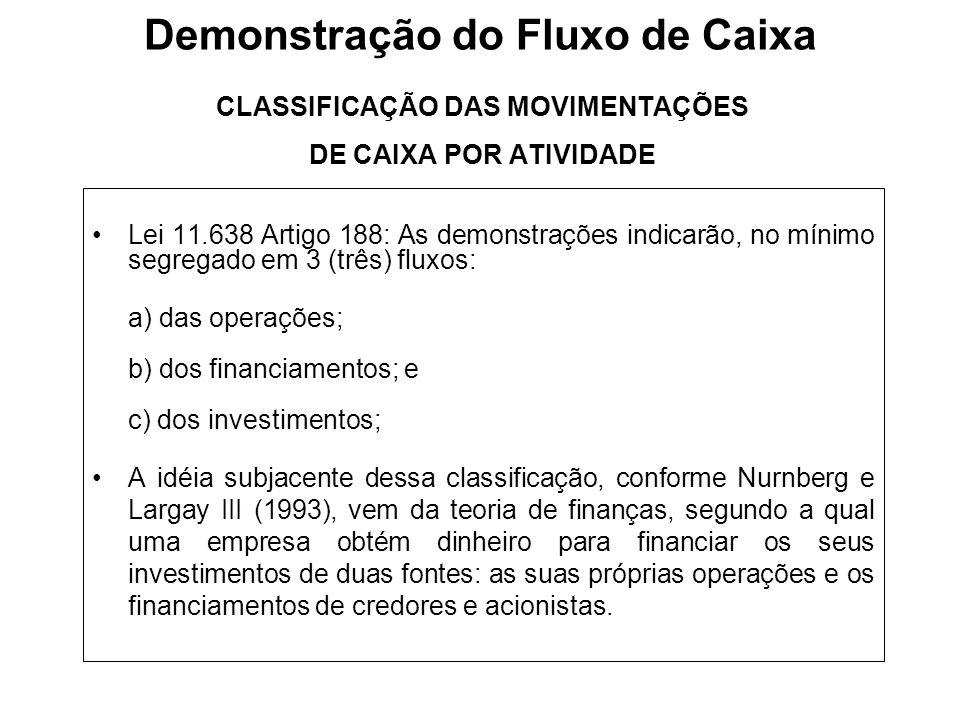 CLASSIFICAÇÃO DAS MOVIMENTAÇÕES DE CAIXA POR ATIVIDADE